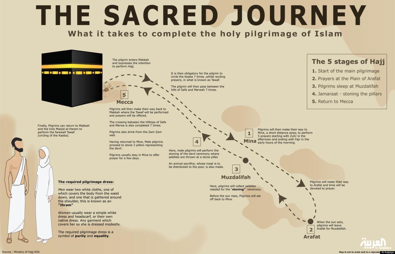 Guías para el Hajj gratis